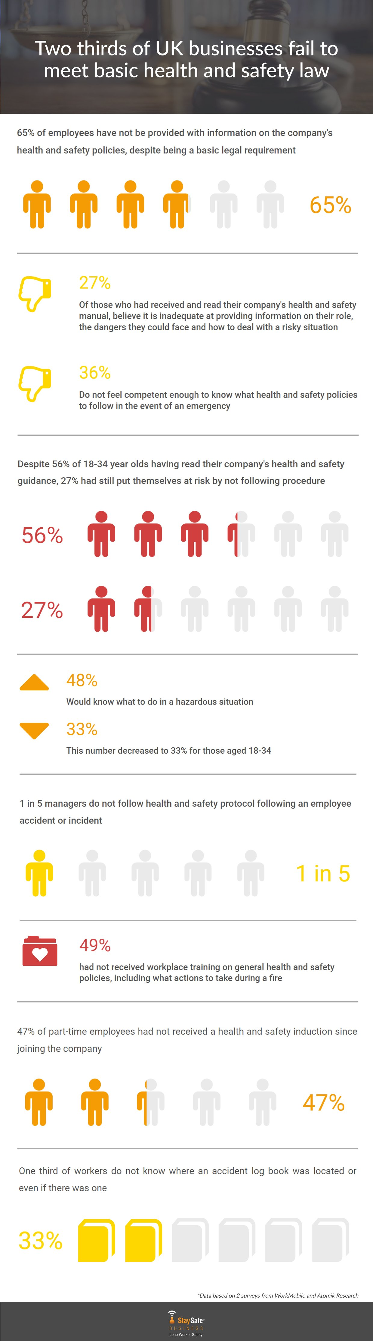 rsz_survey_statistics_infographic